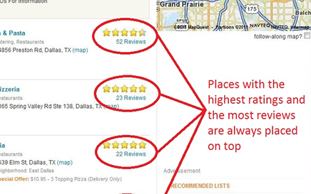 CitySearch results for Dallas Pizza